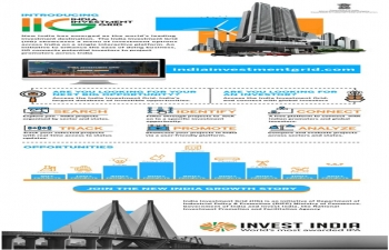 Introduction of India Investment Grid